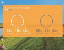 Denkstatt | Interactive report