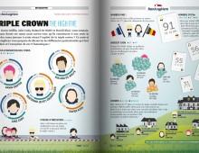 Poker52 | Infographics